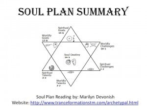 Soul Plan Report Summary