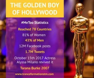 He Was the Golden Boy of Hollywood